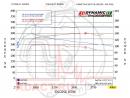 MB Vito 447 114 2 2CDi AT 2014 EDC17C66